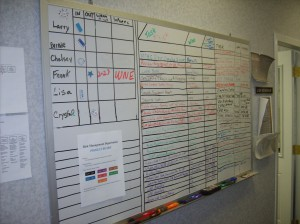 Visual Management Board - Office